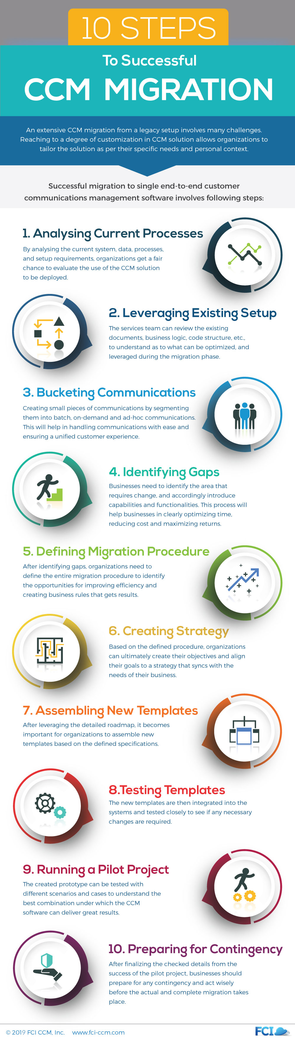10-Steps-to-Successful-CCM-Migration